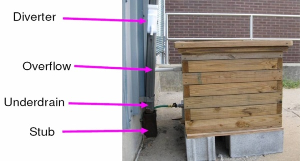 How To Build A Downspout Planter Philadelphia Water