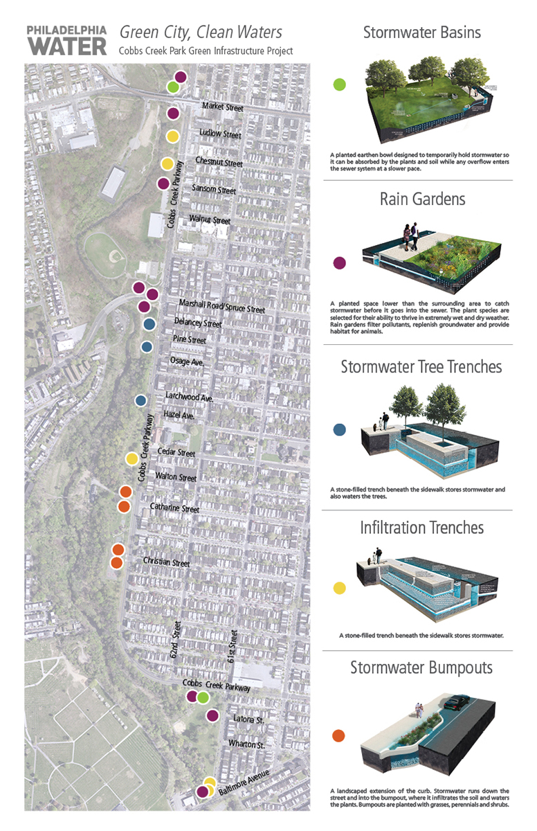 Cobbs Creek Green Infrastructure Map