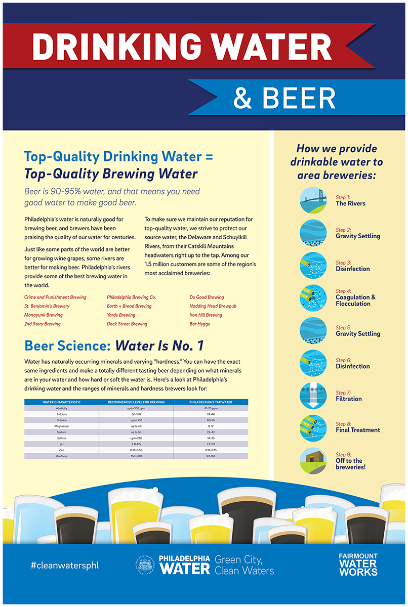 How good water and good beer work