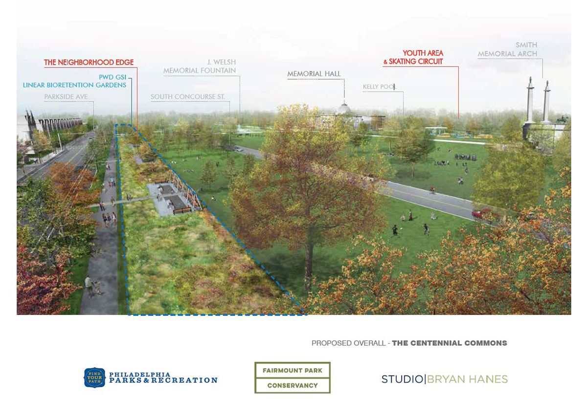 This rendering of the Parkside Edge improvements shows the location of rain gardens that add landscaping to the area while managing stormwater from local streets and protecting the Schuylkill River. Credit: Fairmount Park Conservancy, Philadelphia Parks and Recreation, Studio|Bryan Hanes