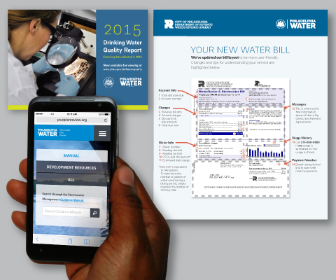 Our new look in action: Philadelphia Water's 2015 Drinking Water Quality Report, our revamped bill, and the new Stormwater Regulations website. Credit: Philadelphia Water.