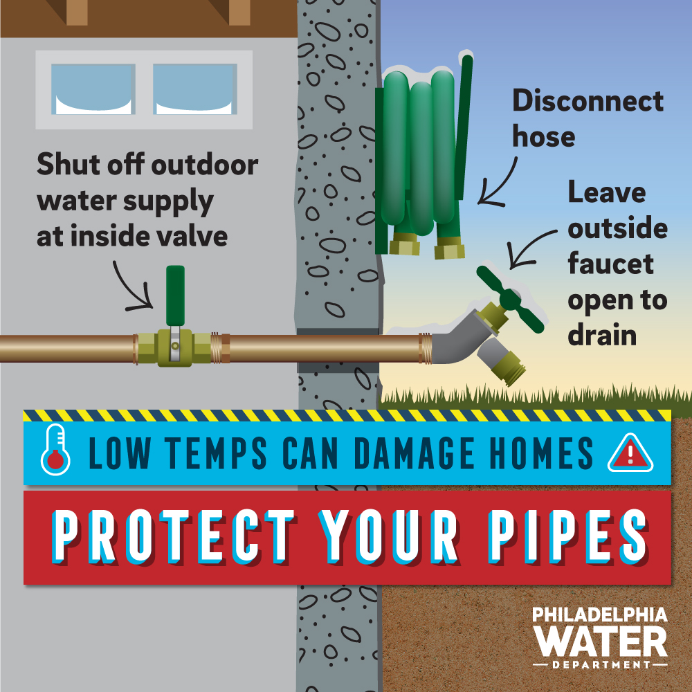 Freezing temps are here. It's time to shut off the water to your outside faucet and hose, which will burst in extreme cold.