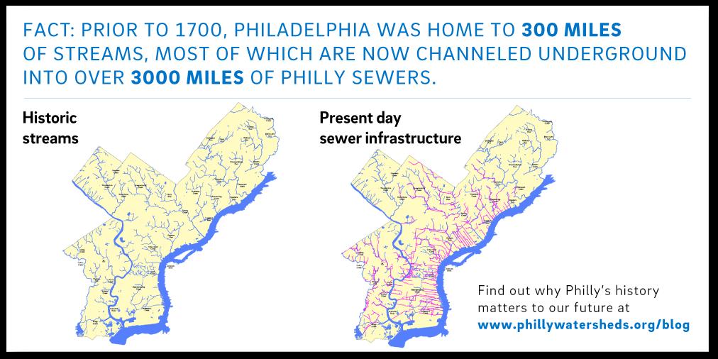 buried streams | Philadelphia Water Department