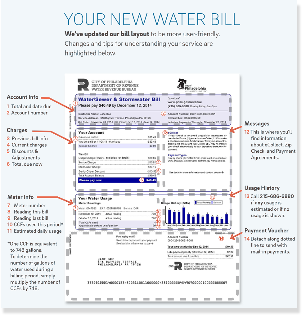 water billing Save time and take the hassle out of paying your water bill by signing up for a fee free direct debit apply for a concession if you hold an eligible pensioner, concession, senior, or senior health card you may be eligible for rebates on your water bills.